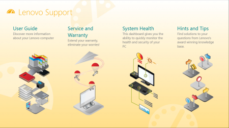 Lenovo Support App